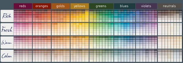 Dulux Colour Chart Interior Home Decorating Ideas Interior Design